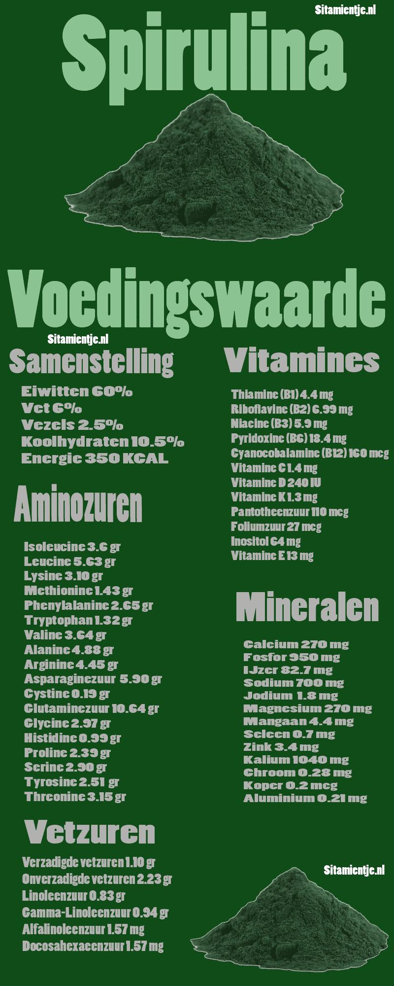 voedingswaarde spirulina